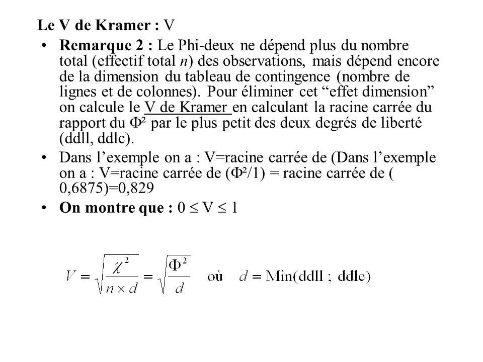 Le V de Kramer : V