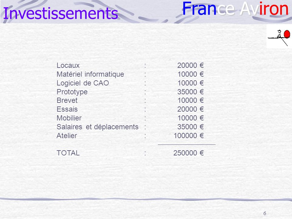 France Aviron Investissements Locaux : 20000 €