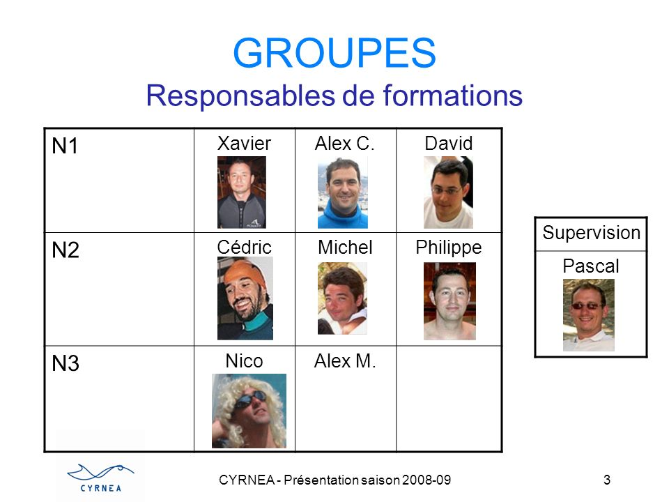 GROUPES Responsables de formations