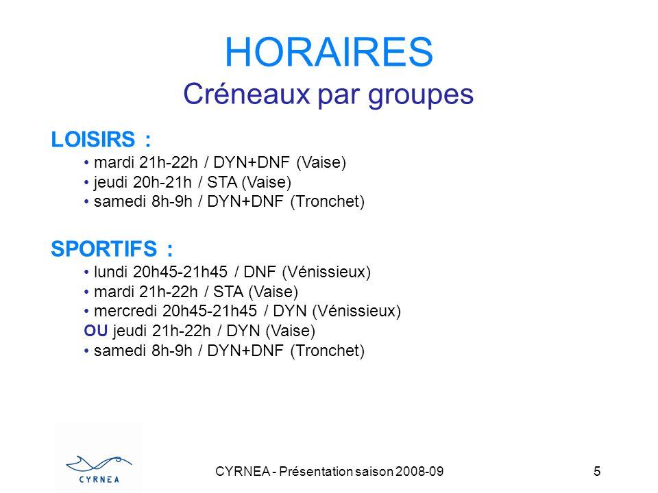 HORAIRES Créneaux par groupes