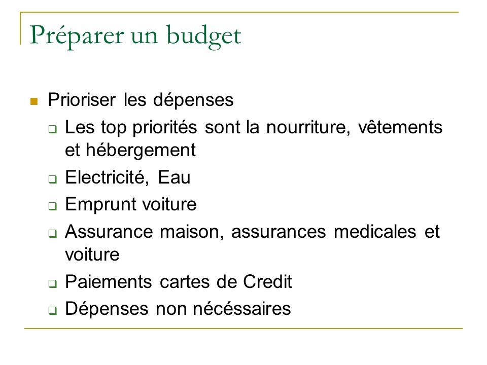 Préparer un budget Prioriser les dépenses
