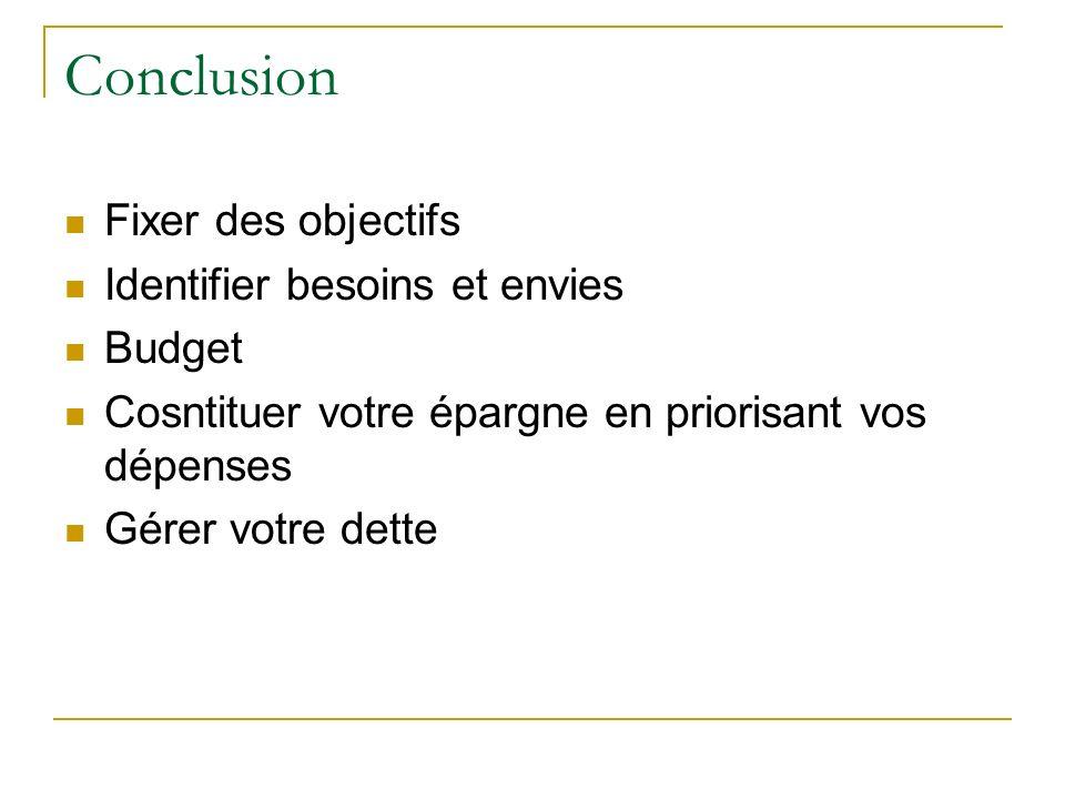 Conclusion Fixer des objectifs Identifier besoins et envies Budget