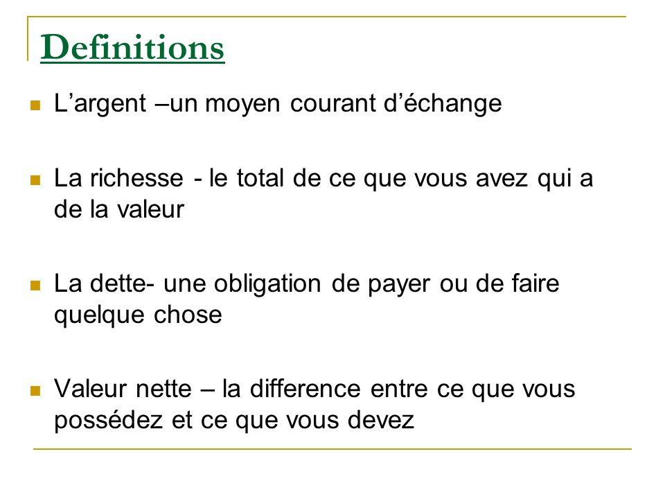 Definitions L'argent –un moyen courant d'échange