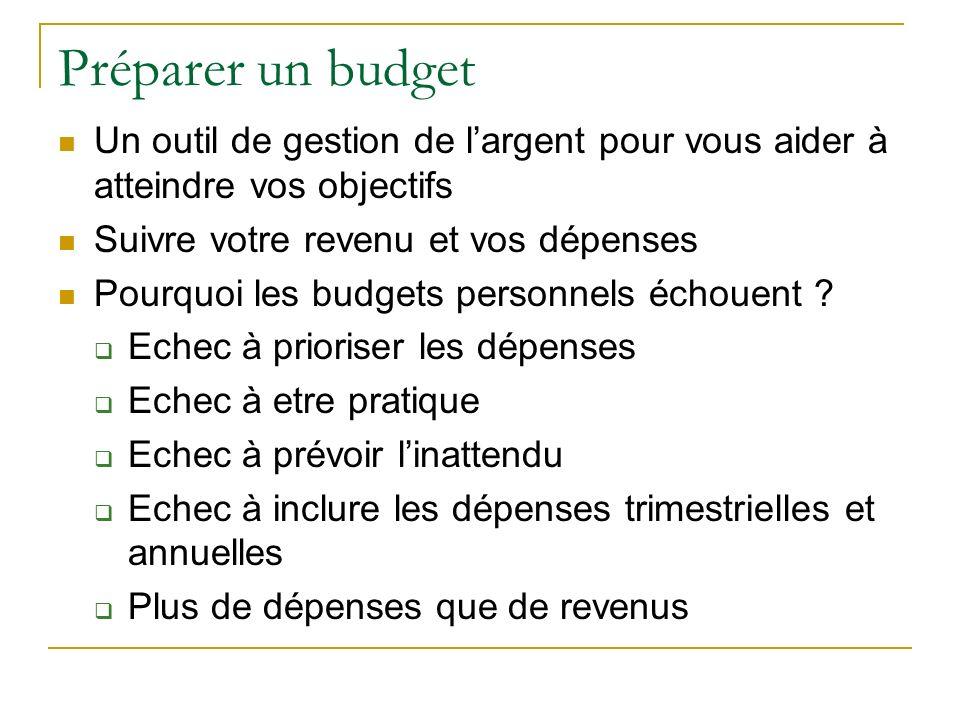 Préparer un budget Un outil de gestion de l'argent pour vous aider à atteindre vos objectifs. Suivre votre revenu et vos dépenses.