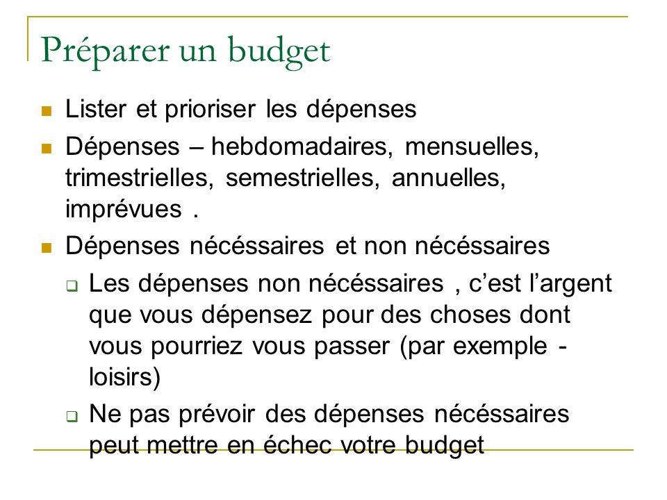 Préparer un budget Lister et prioriser les dépenses
