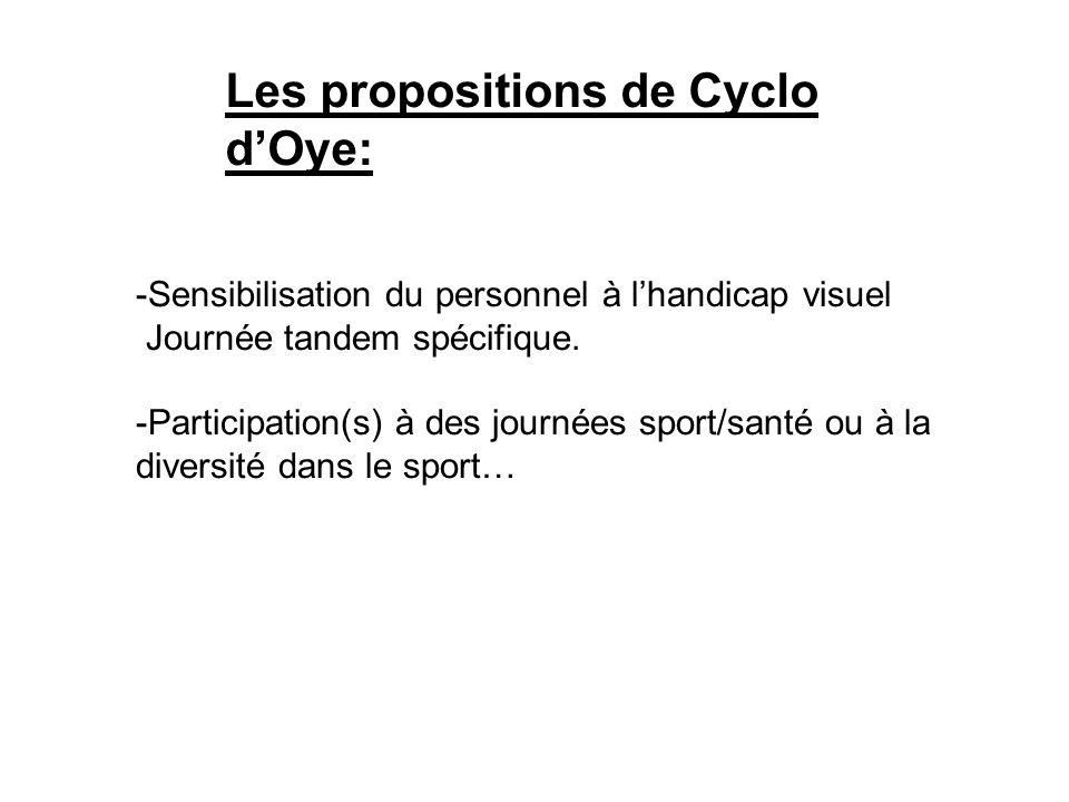 Les propositions de Cyclo d'Oye: