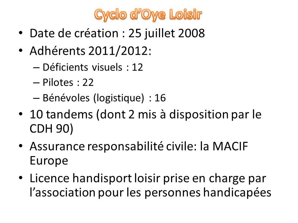 Date de création : 25 juillet 2008 Adhérents 2011/2012: