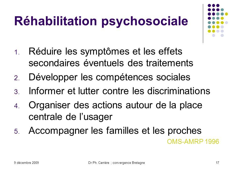 Réhabilitation psychosociale