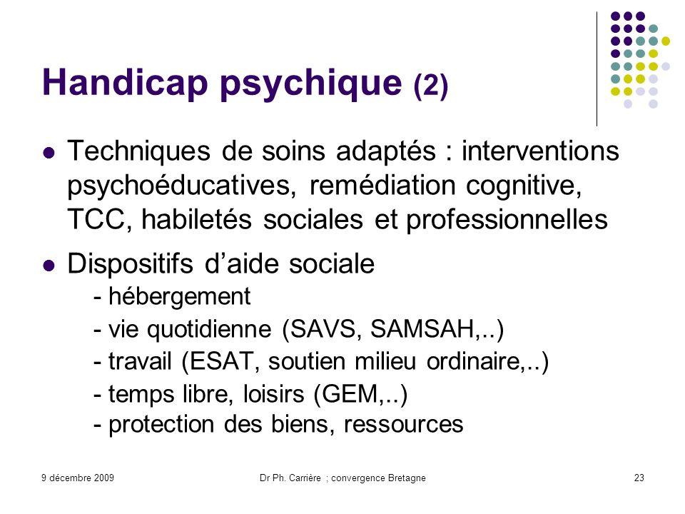 Dr Ph. Carrière ; convergence Bretagne