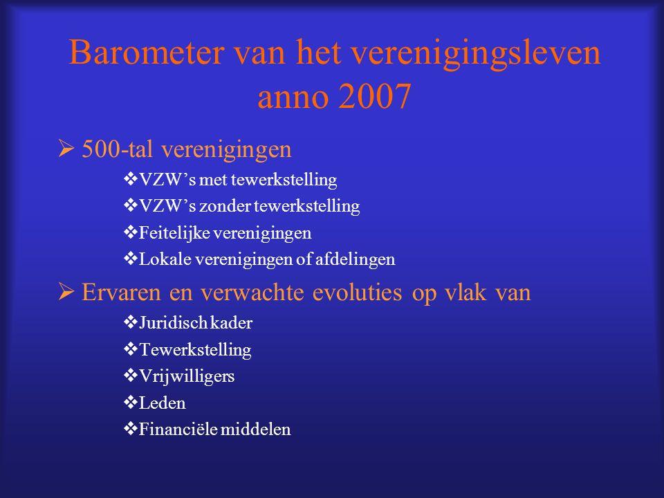 Barometer van het verenigingsleven anno 2007