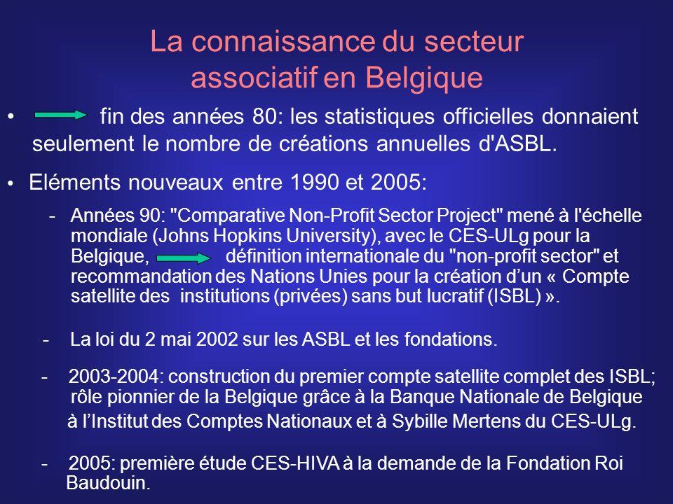 La connaissance du secteur associatif en Belgique