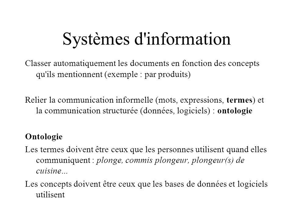 Systèmes d information