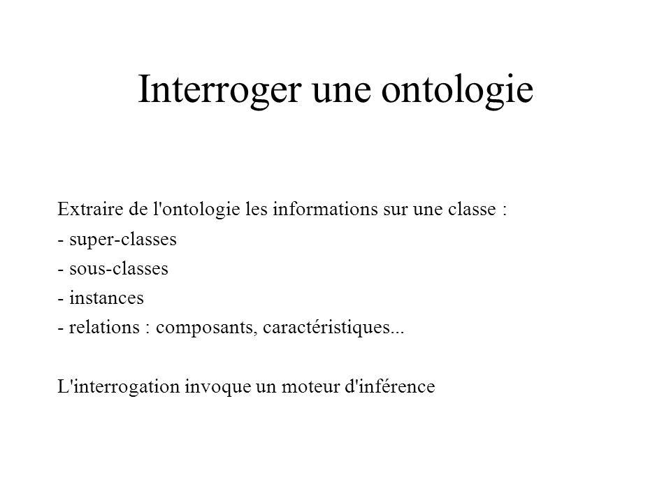 Interroger une ontologie