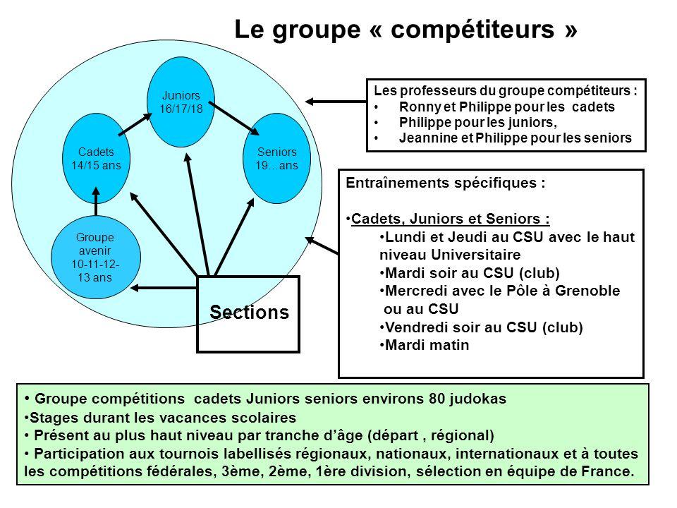 Le groupe « compétiteurs »