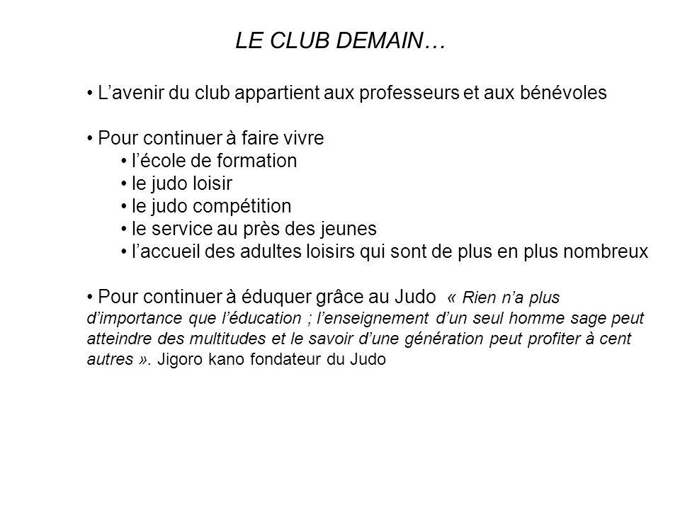 LE CLUB DEMAIN… L'avenir du club appartient aux professeurs et aux bénévoles. Pour continuer à faire vivre.