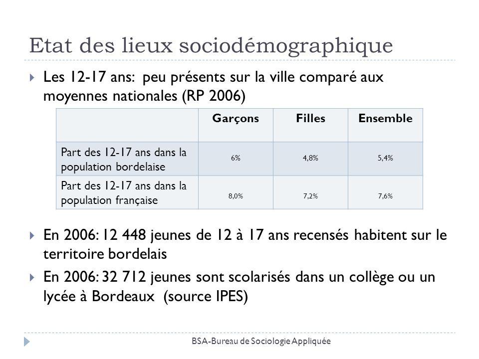 Etat des lieux sociodémographique