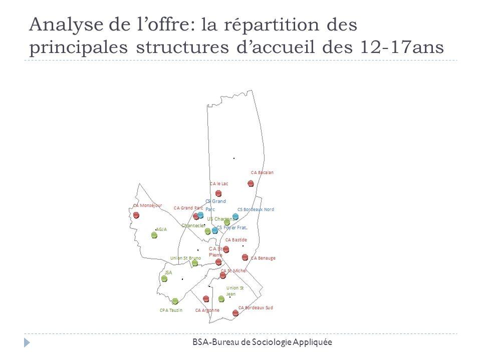 Analyse de l'offre: la répartition des principales structures d'accueil des 12-17ans