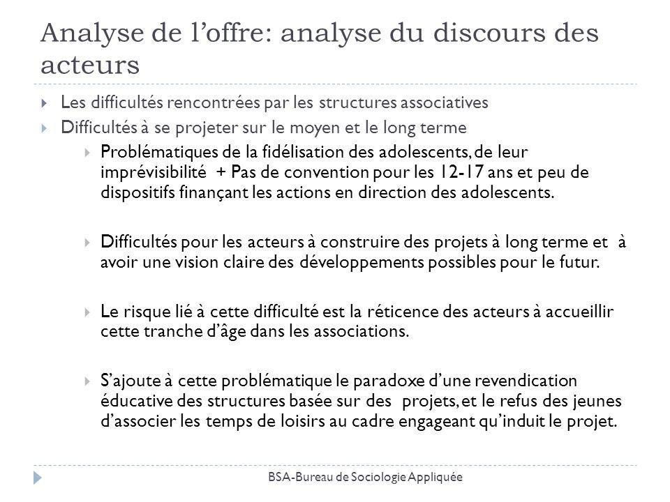 Analyse de l'offre: analyse du discours des acteurs