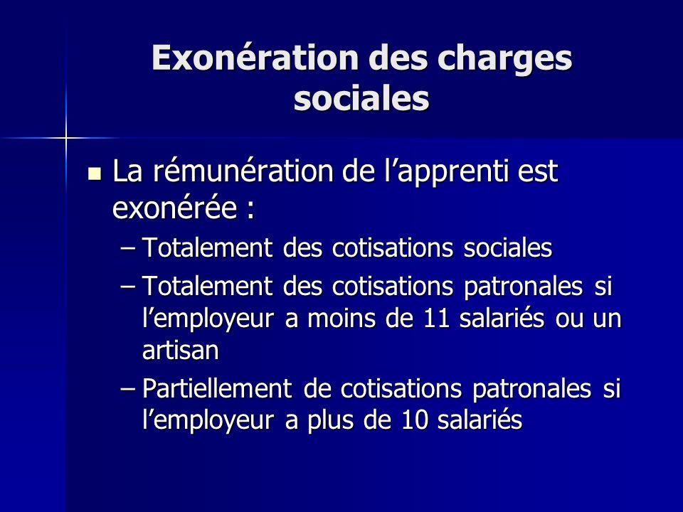 Exonération des charges sociales