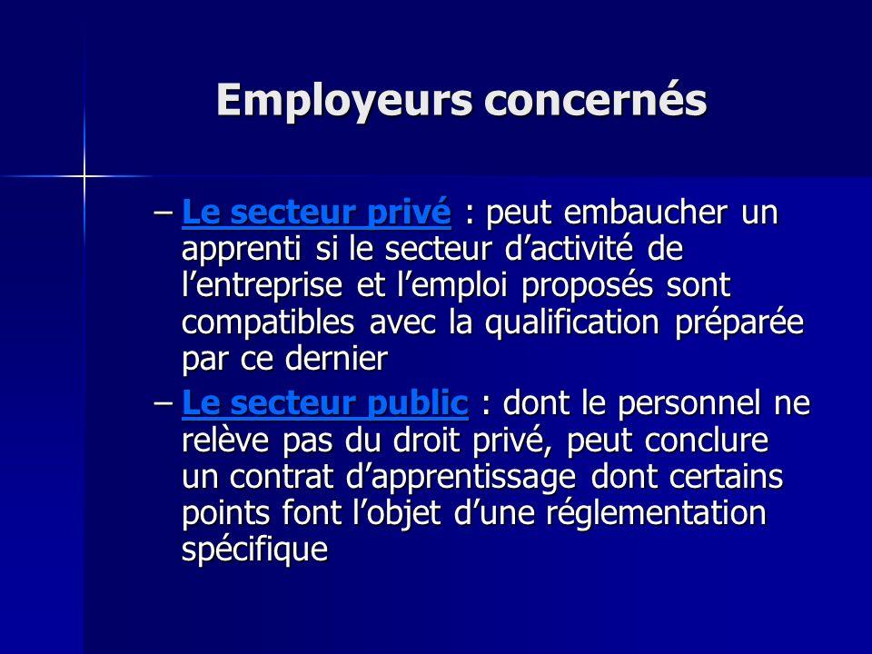 Employeurs concernés