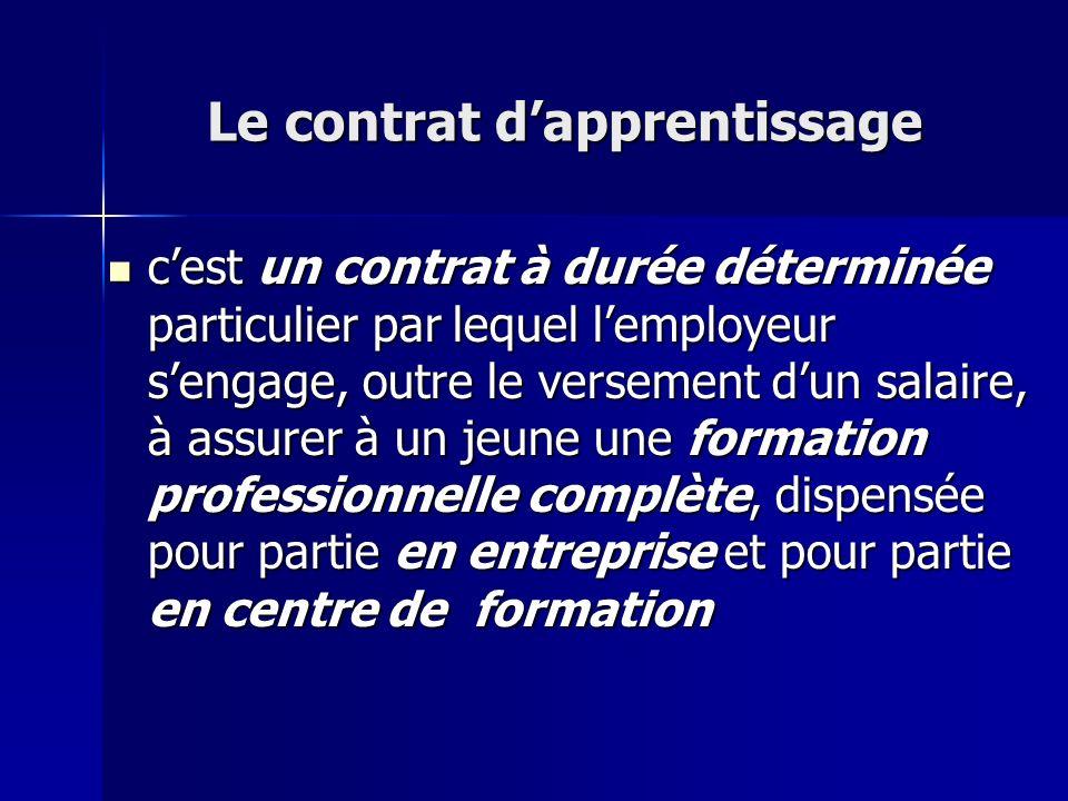 Le contrat d'apprentissage