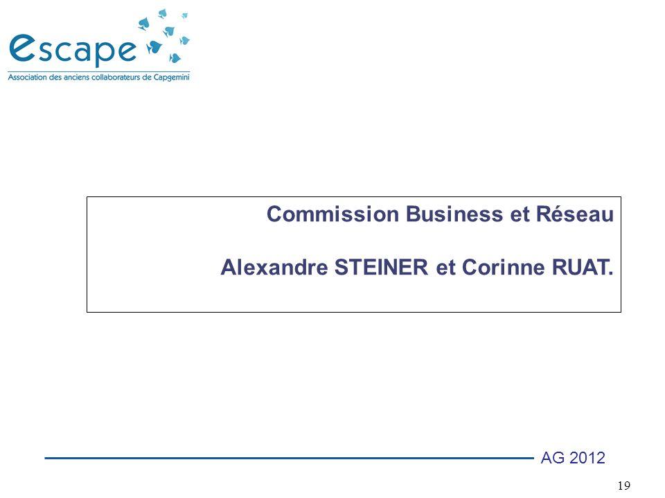 Commission Business et Réseau