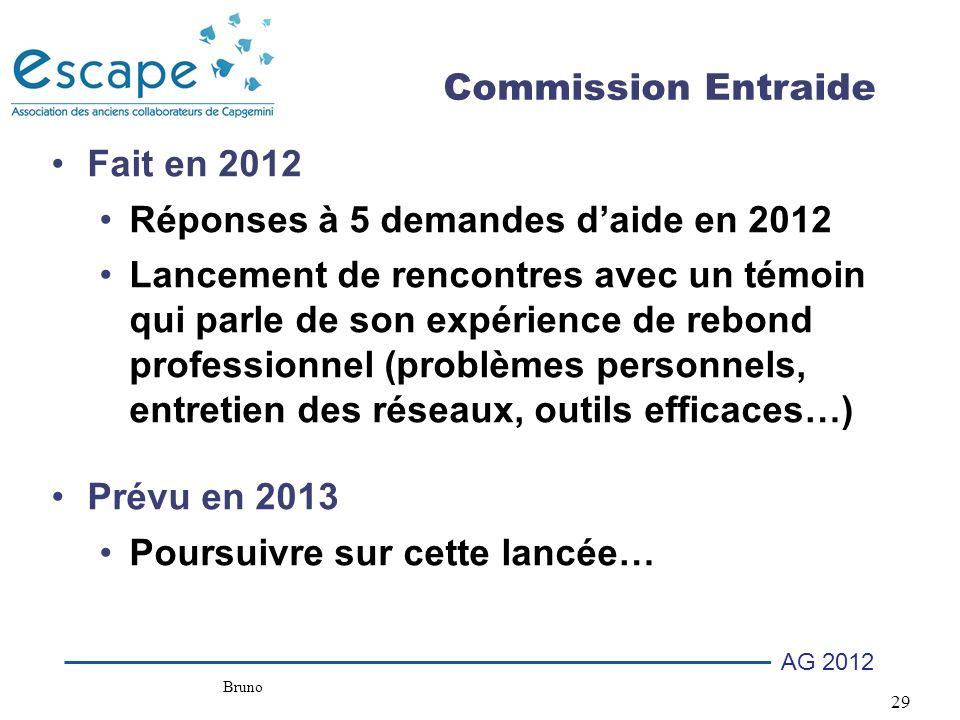 Réponses à 5 demandes d'aide en 2012
