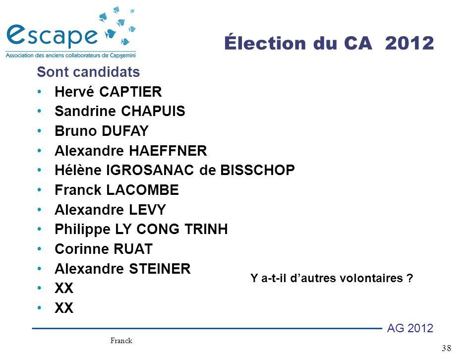 Élection du CA 2012 Sont candidats Hervé CAPTIER Sandrine CHAPUIS