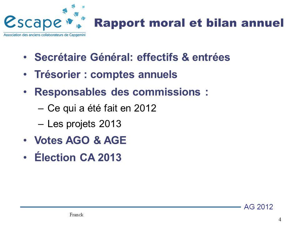 Rapport moral et bilan annuel
