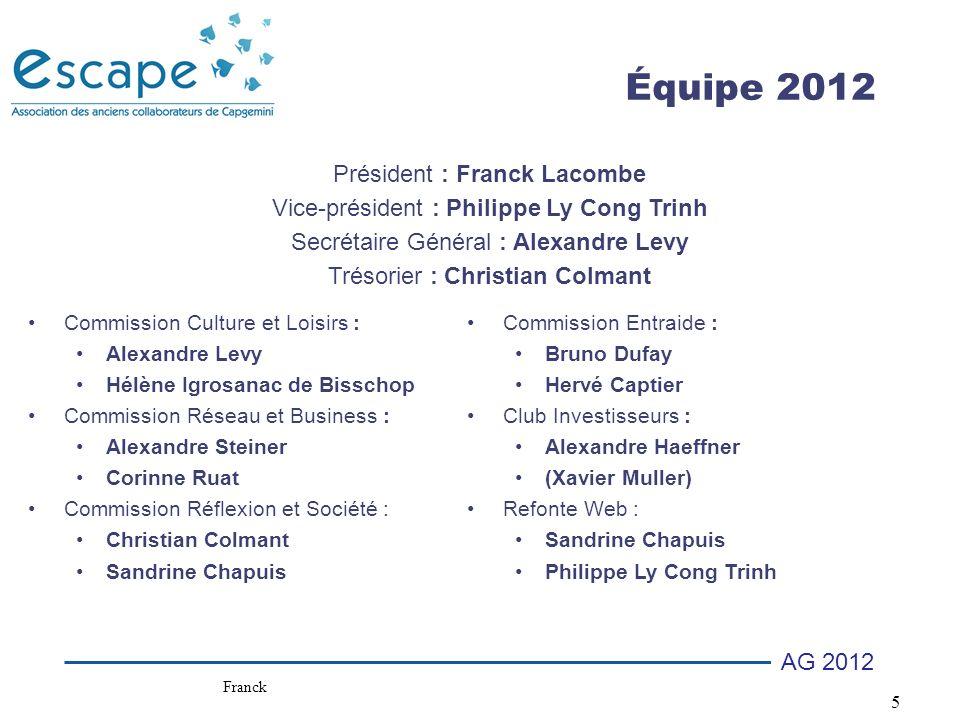 Équipe 2012 Président : Franck Lacombe