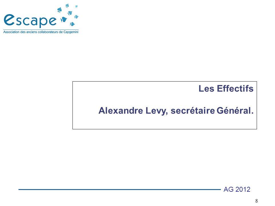Les Effectifs Alexandre Levy, secrétaire Général.