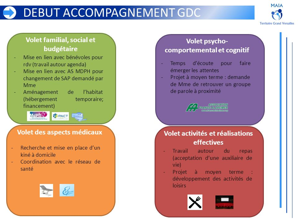 DEBUT ACCOMPAGNEMENT GDC