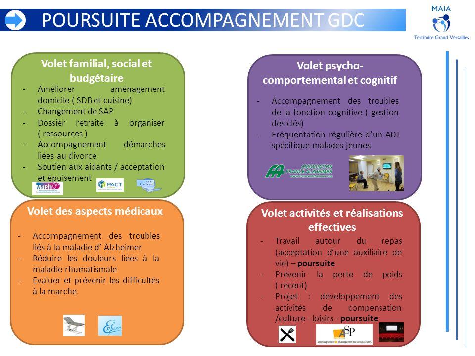 POURSUITE ACCOMPAGNEMENT GDC