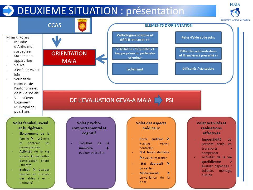 DEUXIEME SITUATION : présentation