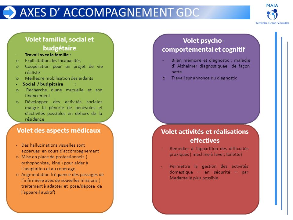 AXES D' ACCOMPAGNEMENT GDC