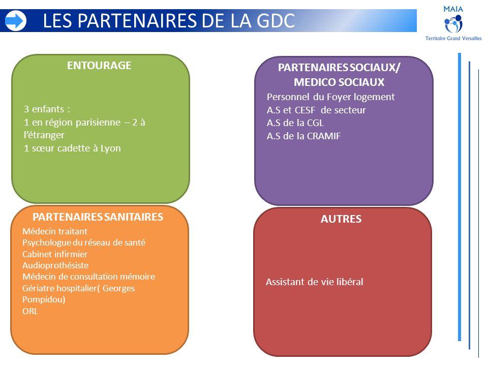 PARTENAIRES SOCIAUX/ MEDICO SOCIAUX PARTENAIRES SANITAIRES