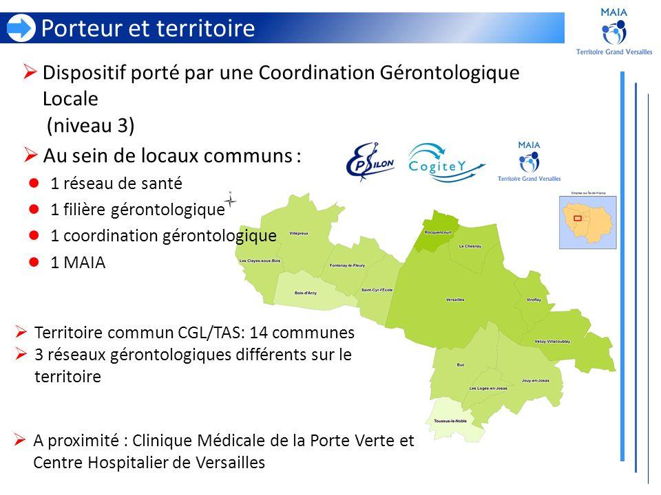 Porteur et territoire Dispositif porté par une Coordination Gérontologique Locale. (niveau 3) Au sein de locaux communs :