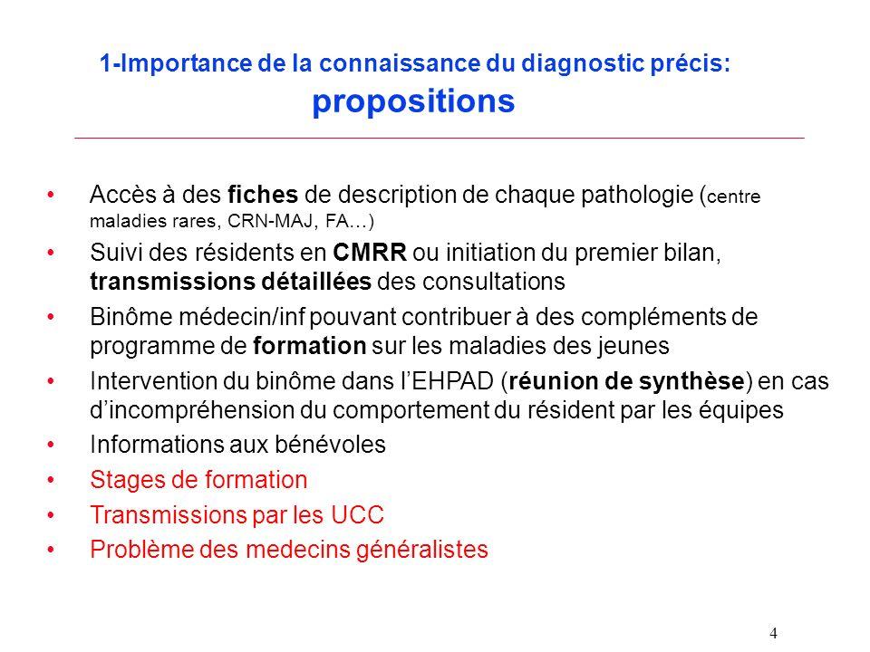 1-Importance de la connaissance du diagnostic précis: propositions