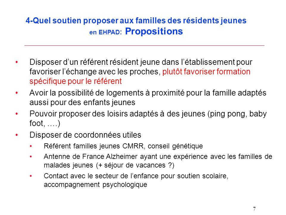 4-Quel soutien proposer aux familles des résidents jeunes