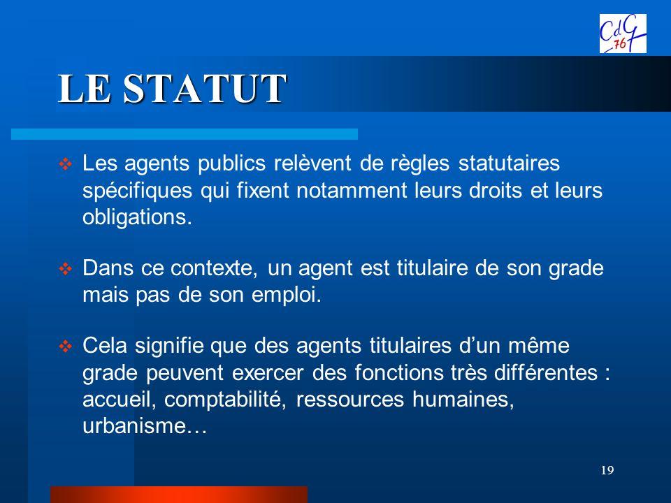LE STATUT Les agents publics relèvent de règles statutaires spécifiques qui fixent notamment leurs droits et leurs obligations.
