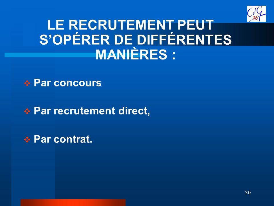 LE RECRUTEMENT PEUT S'OPÉRER DE DIFFÉRENTES MANIÈRES :