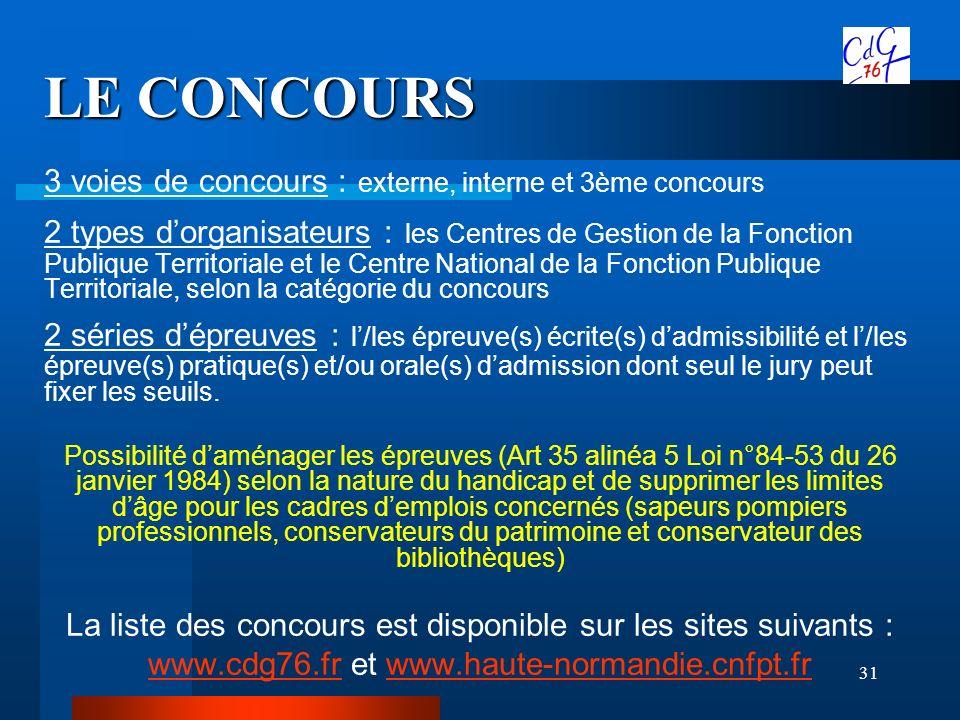 LE CONCOURS 3 voies de concours : externe, interne et 3ème concours