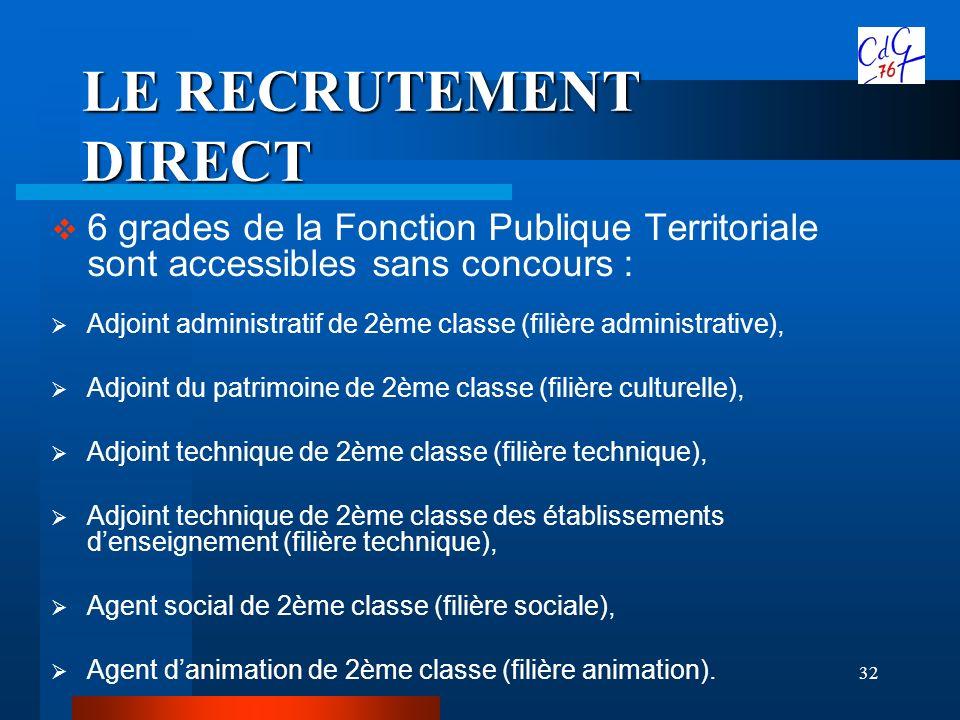 LE RECRUTEMENT DIRECT 6 grades de la Fonction Publique Territoriale sont accessibles sans concours :