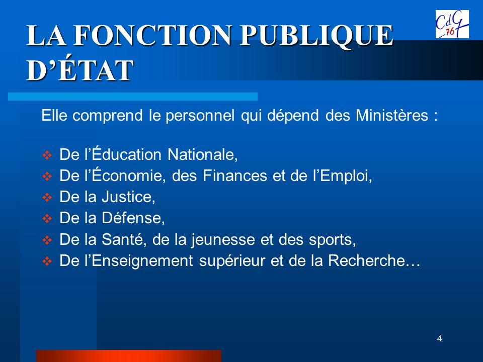 LA FONCTION PUBLIQUE D'ÉTAT