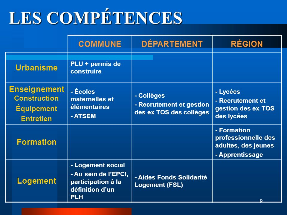 Enseignement Construction
