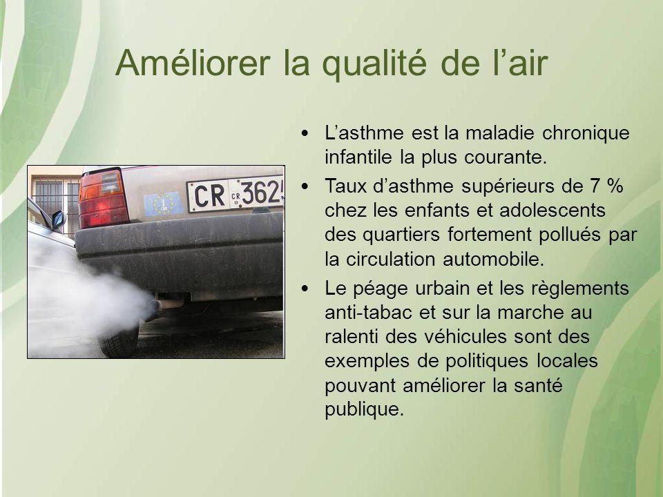 Améliorer la qualité de l'air