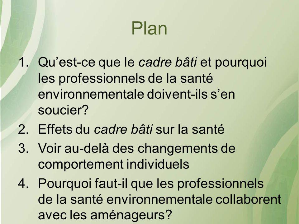 Plan Qu'est-ce que le cadre bâti et pourquoi les professionnels de la santé environnementale doivent-ils s'en soucier