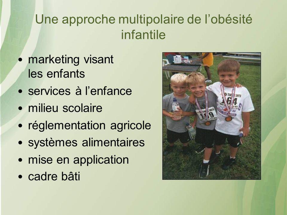 Une approche multipolaire de l'obésité infantile