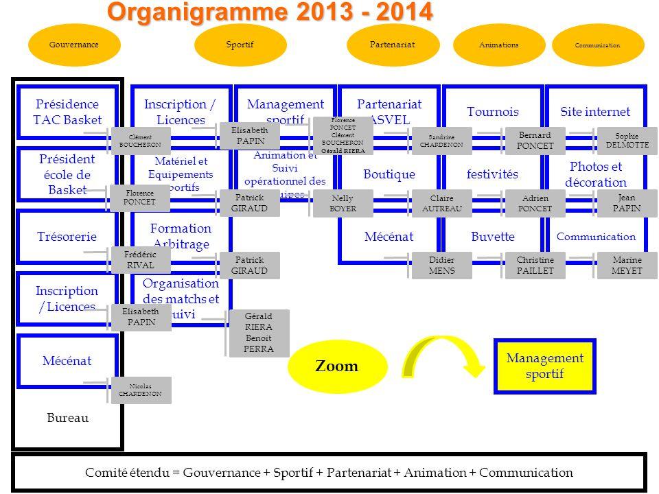 Organigramme 2013 - 2014 Zoom Bureau Présidence TAC Basket