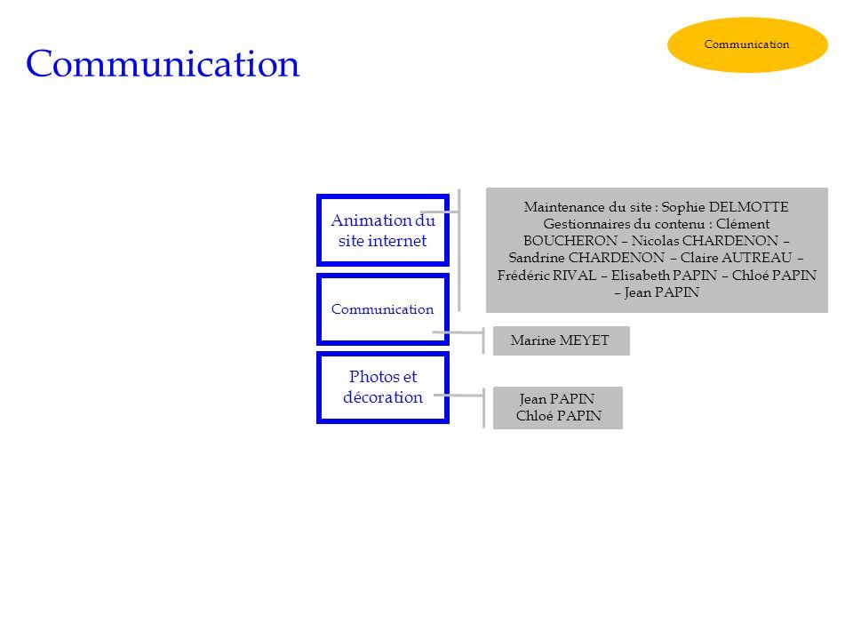Communication Animation du site internet Photos et décoration